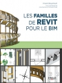 LES FAMILLES DE REVIT POUR LE BIM